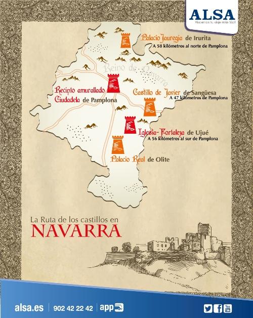 Ruta-Castillos-Navarra